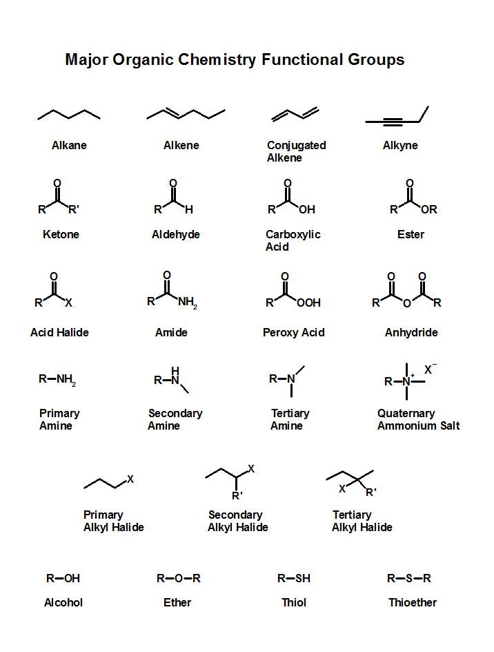 Free download images of organic chemistry made easy teaching