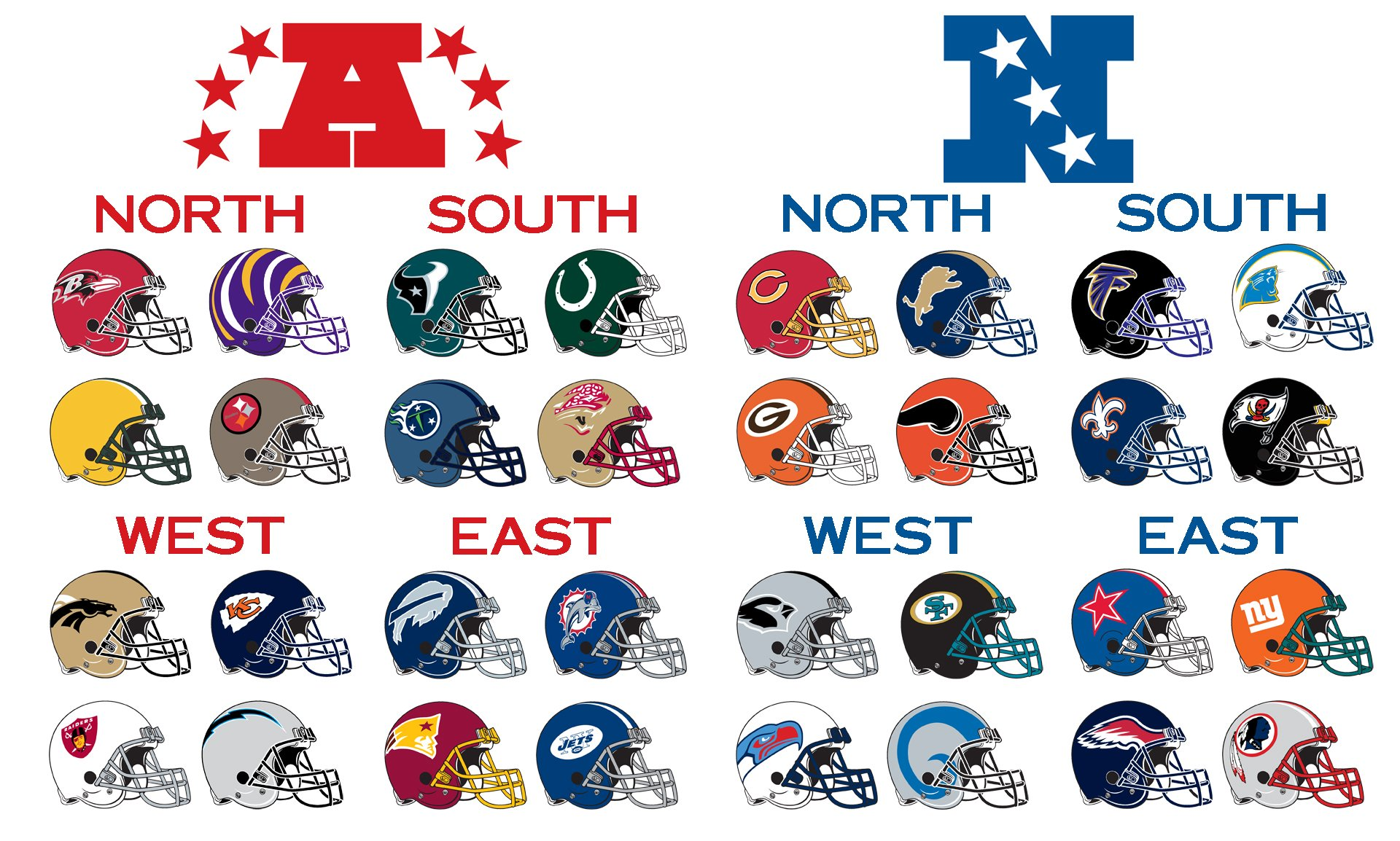 Morons at ESPN rank the Top 10 NFL Helmets 1920x1154