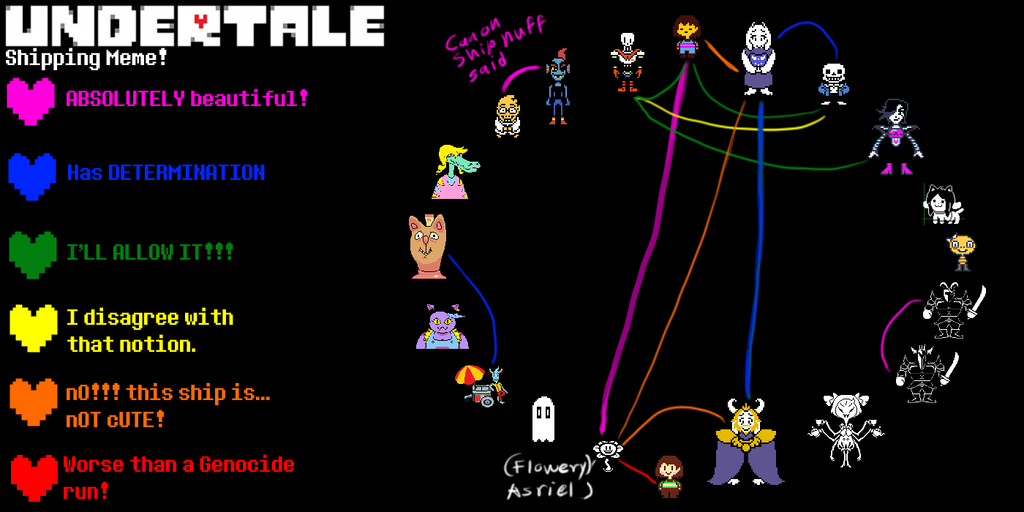 Undertale Shipping Meme By Electric Purple d9enma2 by tigersylveon on 1024x512