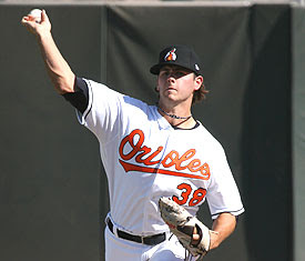 Players Profile Jake Arrieta Biography MLB Player News 275x235