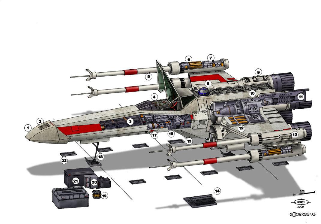 BgGiKJ X Wing Schematics on y-wing schematics, a wing fighter schematics, tie interceptor schematics, minecraft schematics, halo warthog schematics, b-wing schematics, at-at schematics,