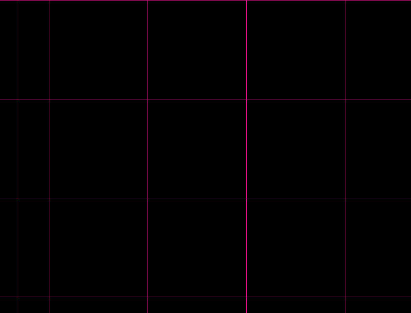 Using CSS background image to output grid using gradient with 833x633
