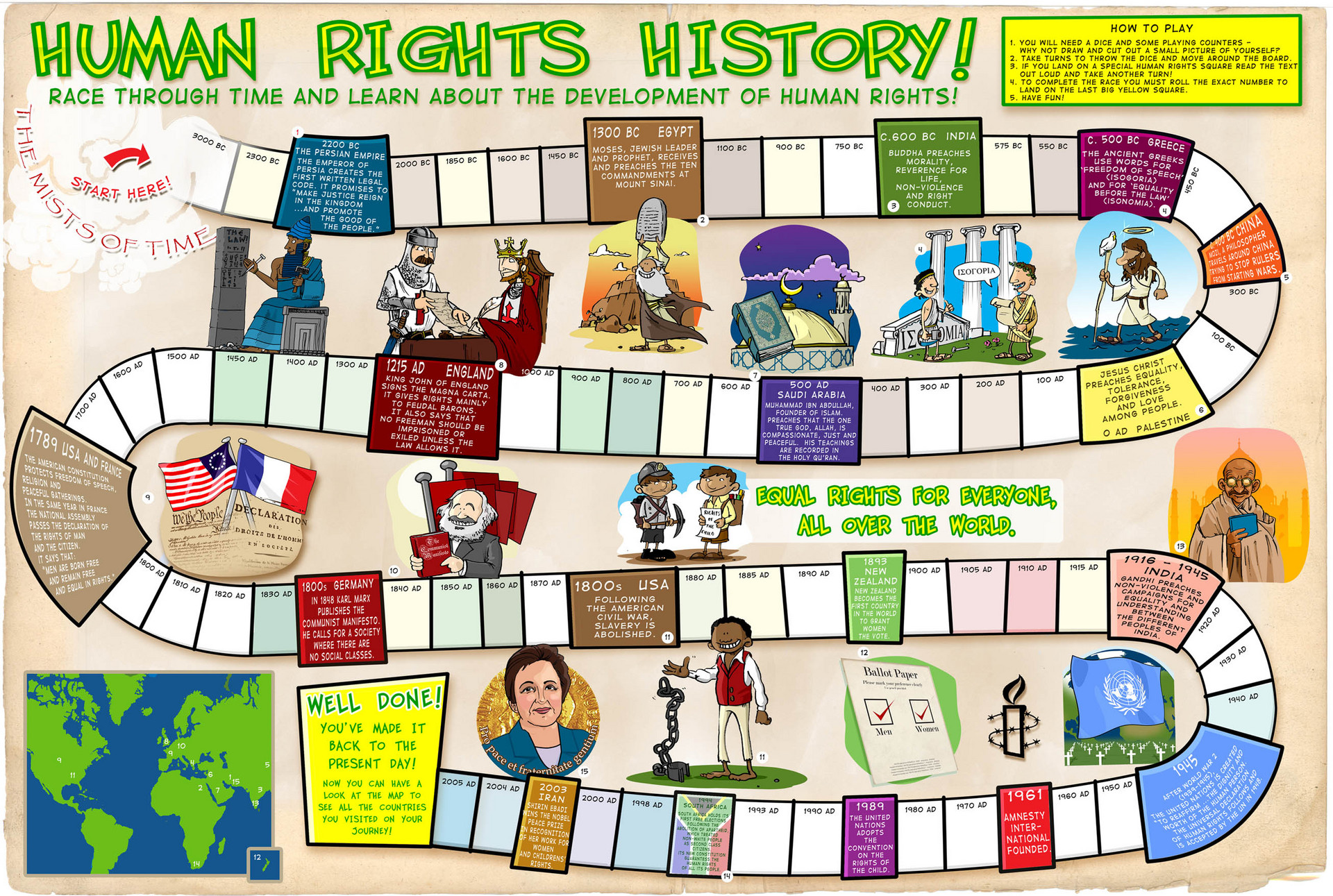 Human Rights Time Line   Human Rights Photo 884732 1920x1291