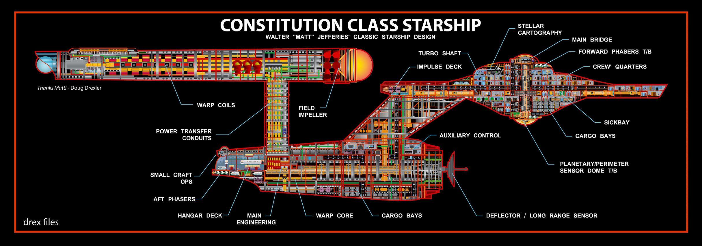 Star Trek Constitution class Cutaway by Twinky Twinky Stars 2431x854