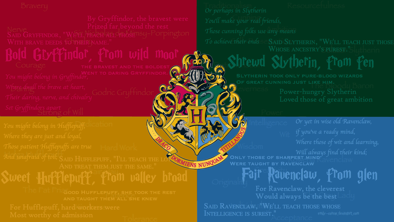 HD Hogwarts Crest and Houses Wallpaper by emily corene 1600x900