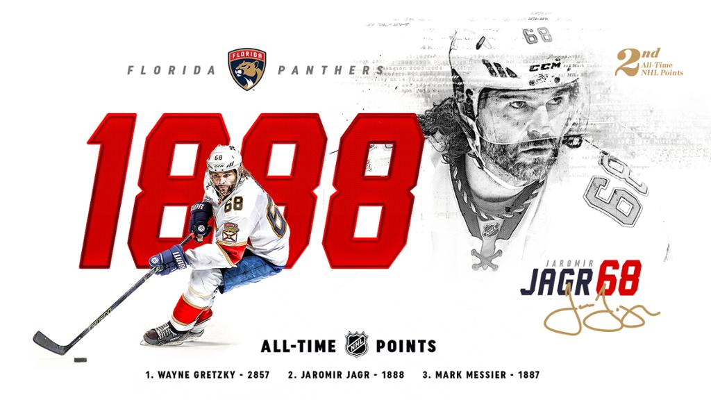 Jaromir Jagr Records 1888th Career Point 1024x576
