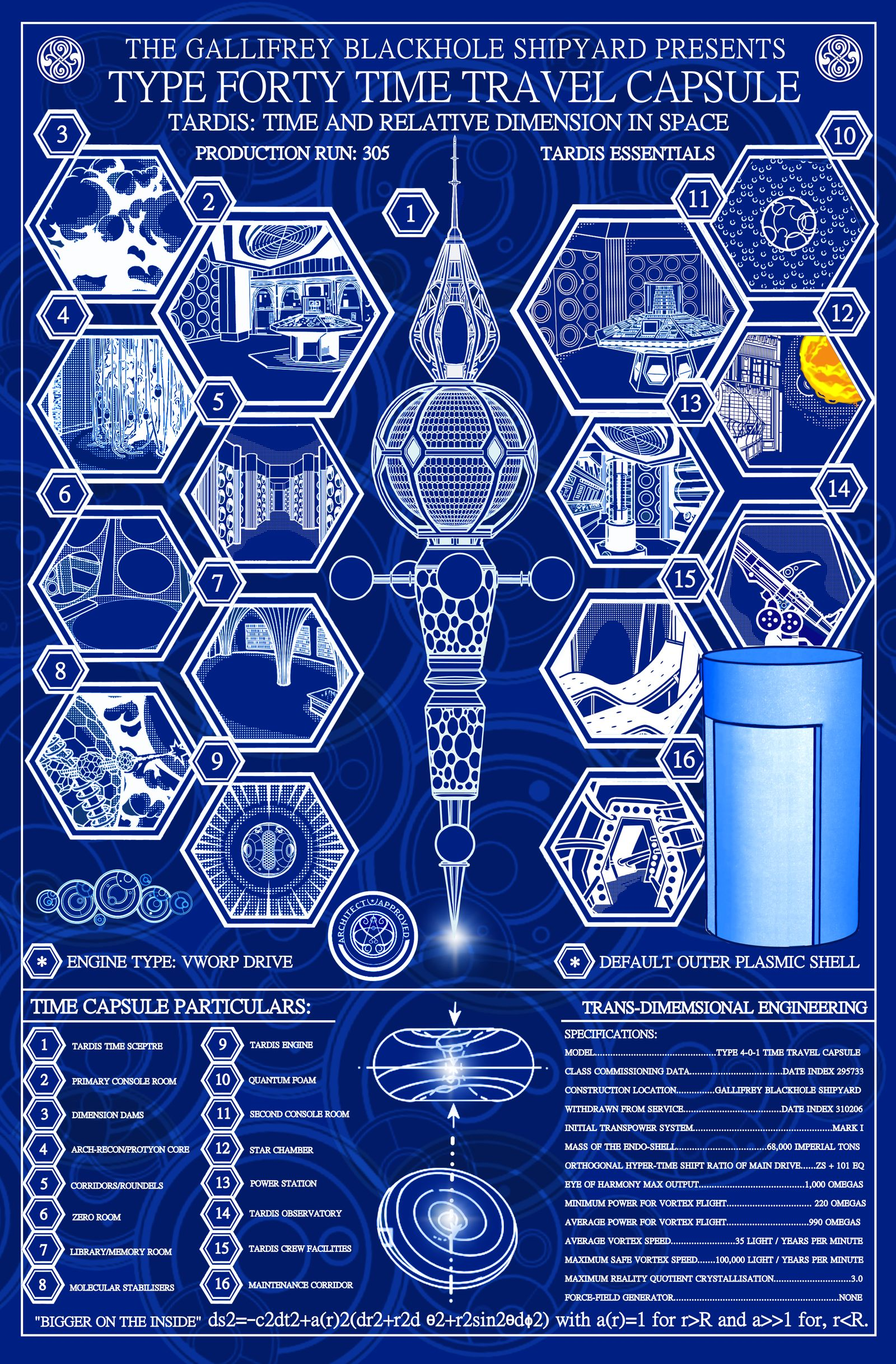 Type Forty TARDIS Poster by Time Lord Rassilon 1600x2436