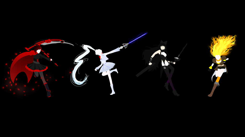 Rooster teeth RWBY Publish with Glogster 1024x576