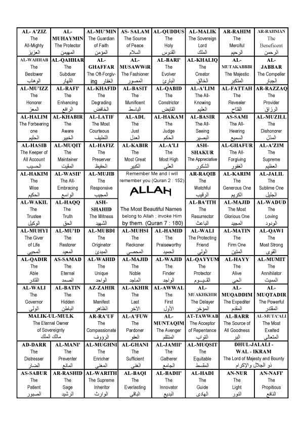 [50+] 99 Names of Allah Wallpaper on WallpaperSafari