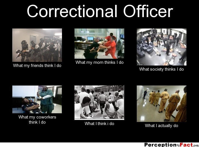 Correctional Officer   What people think I do what I really do 700x516