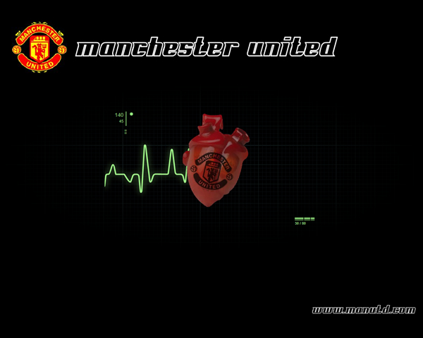 Free Download Animated Screensaver About Manchester United