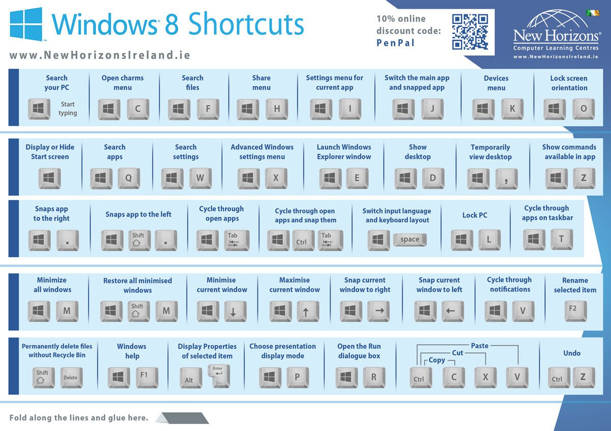 Windows 8 Keyboard Shortcuts Cheat Sheet HD Walls Find Wallpapers 1200x848