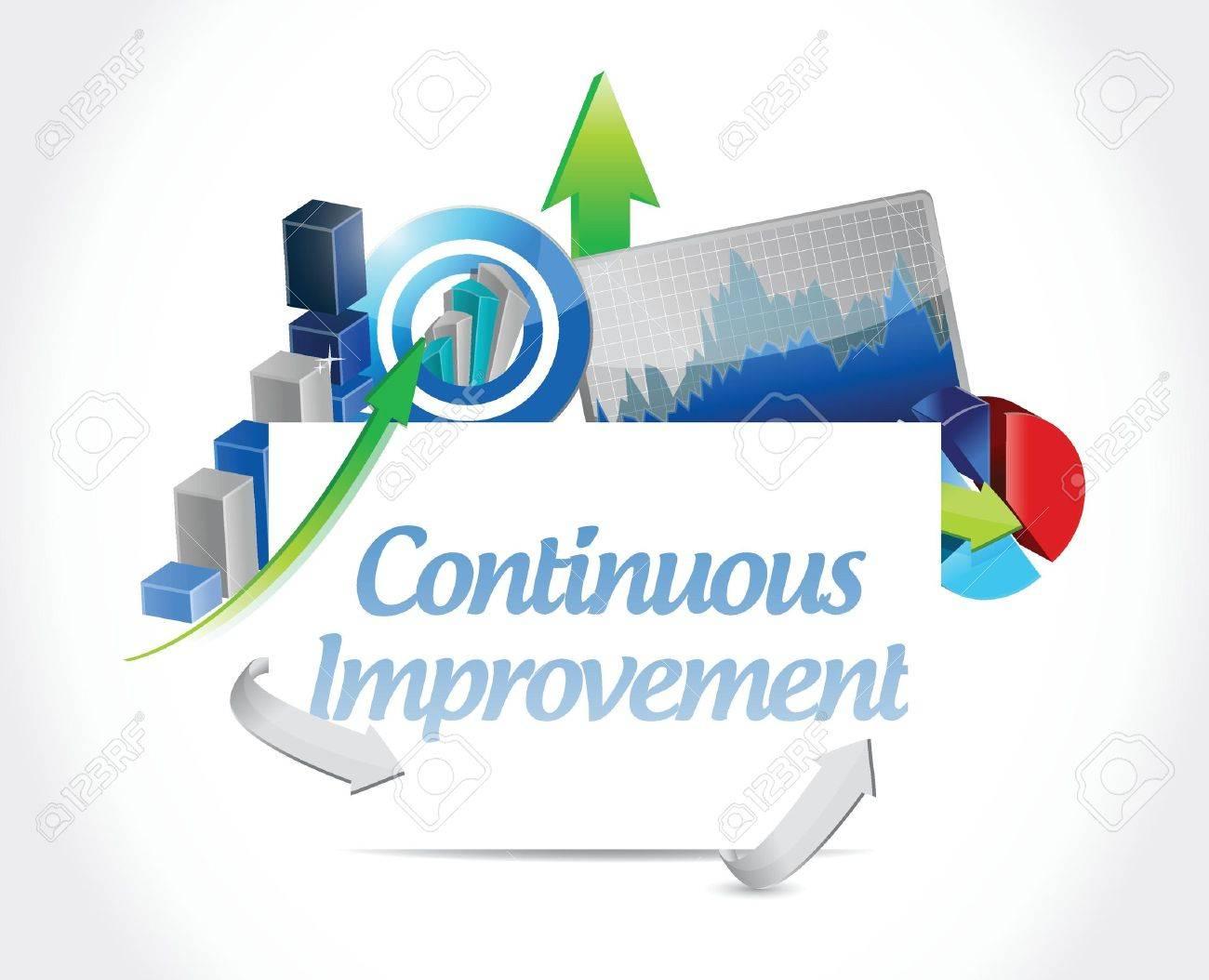 Continuous Improvement Business Sign Concept Illustration Design 1300x1054