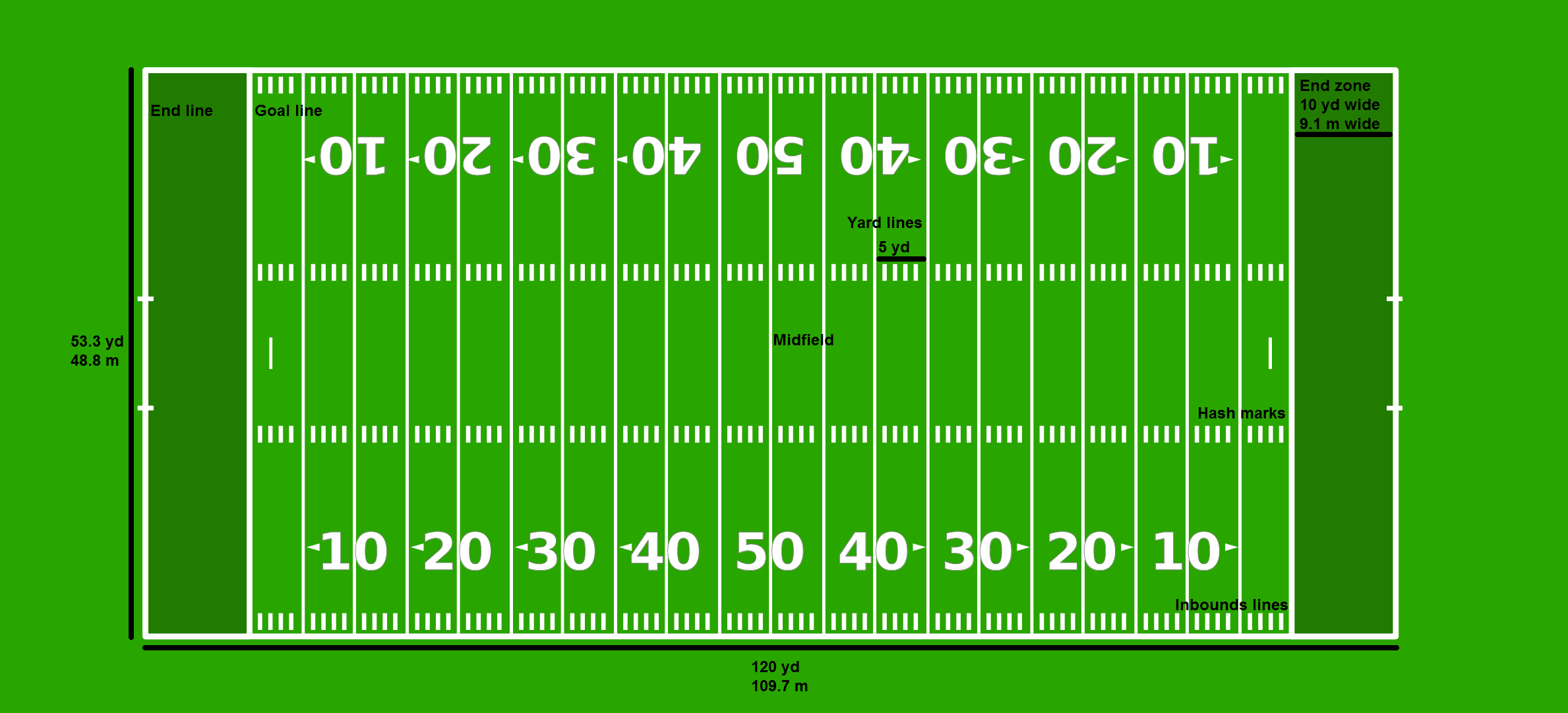 8589130427895 football field wallpaper hdpng 2378x1082