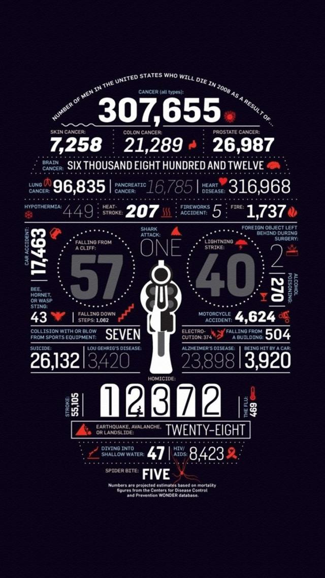 49 49ers iphone 6 plus wallpaper on wallpapersafari - 49ers wallpaper iphone 5 ...