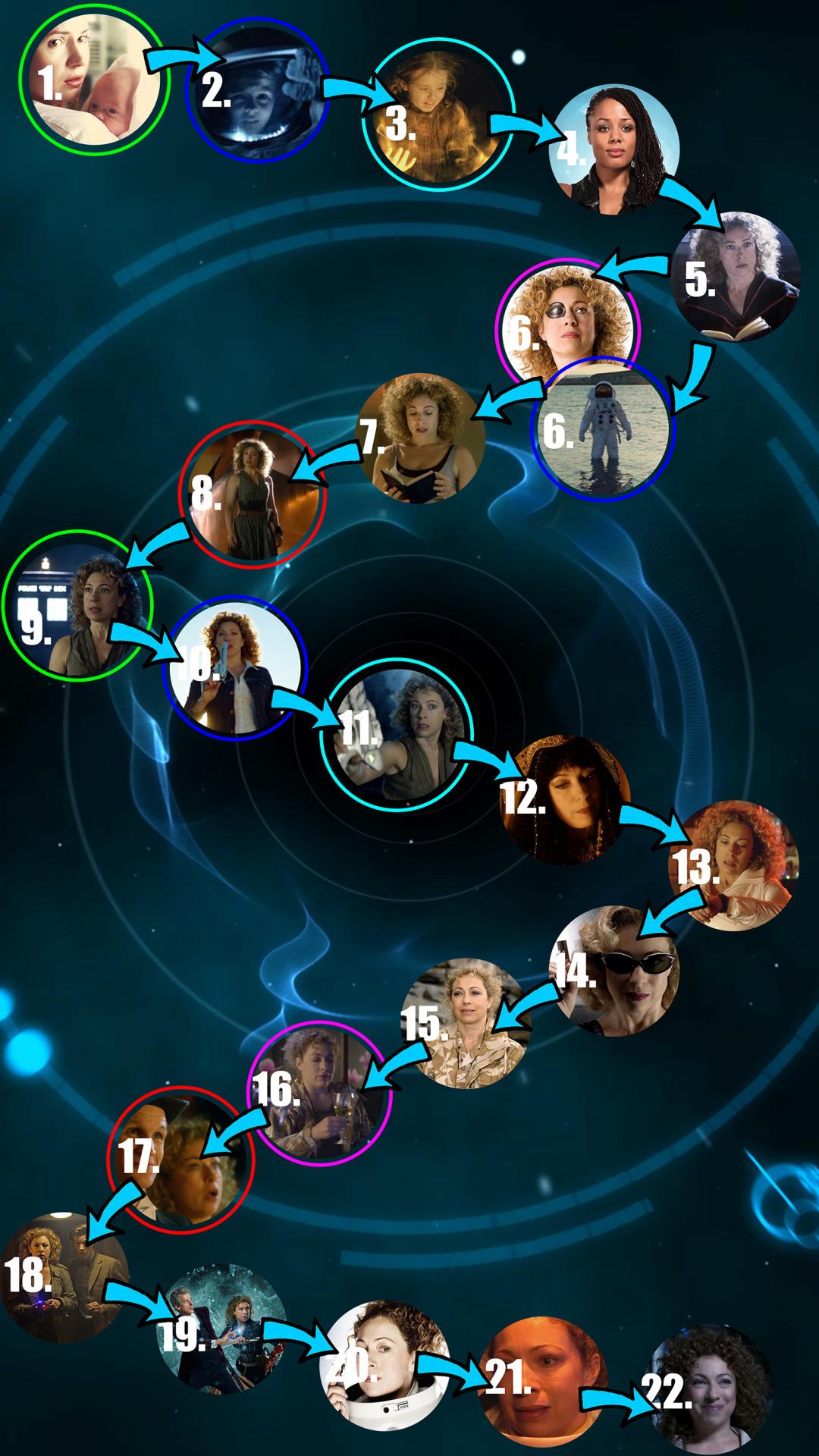 77 Doctor Who Phone Wallpaper On Wallpapersafari