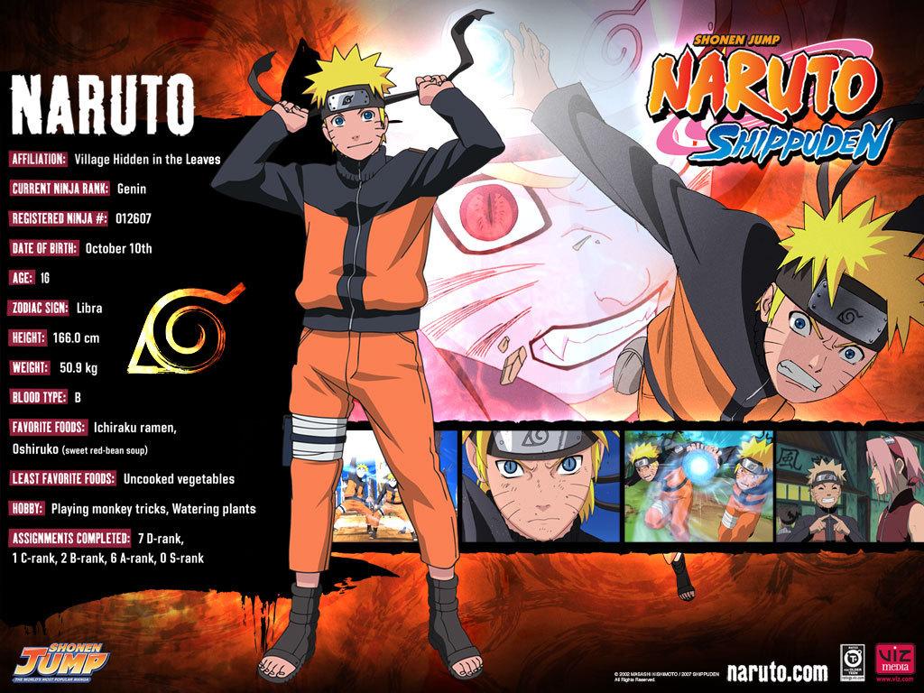 Description Uzumaki Naruto Shippuden Wallpaper is a hi res Wallpaper 1024x768