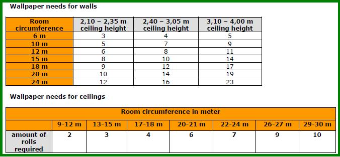 Complete course how to hang wallpaper 676x313