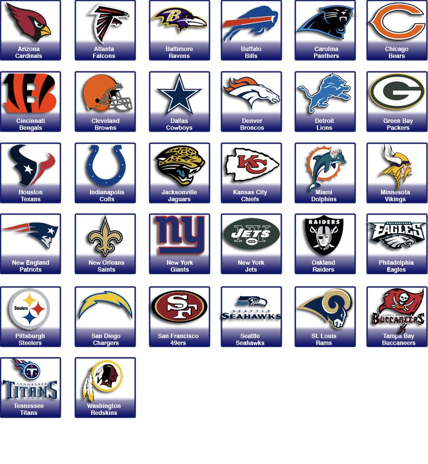 Get the latest nfl football news scores stats standings fantasy 864x936