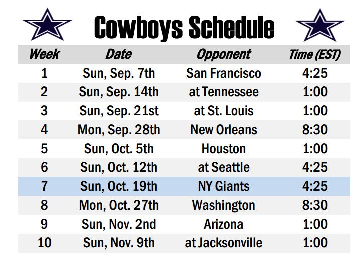 2016 Dallas Cowboys Schedule Wallpaper - WallpaperSafari