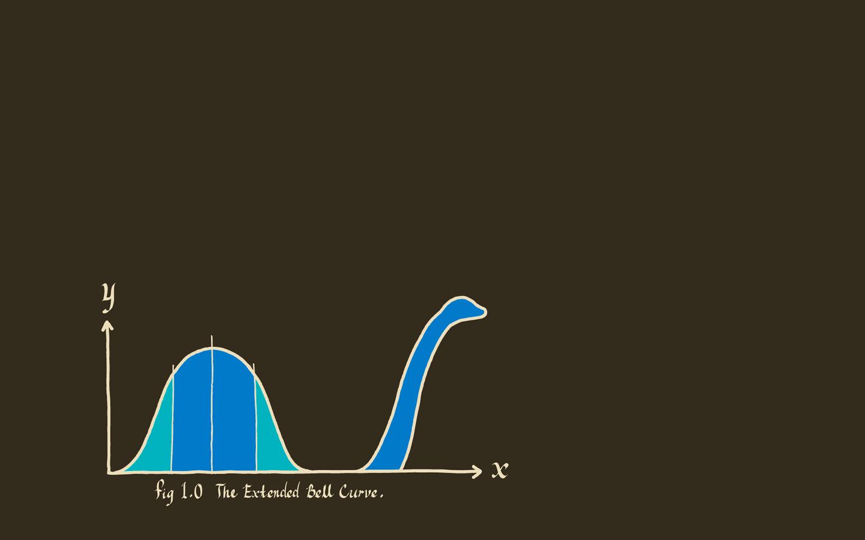 graph loch ness monster statistics HD Wallpaper of Wild Animal 1440x900
