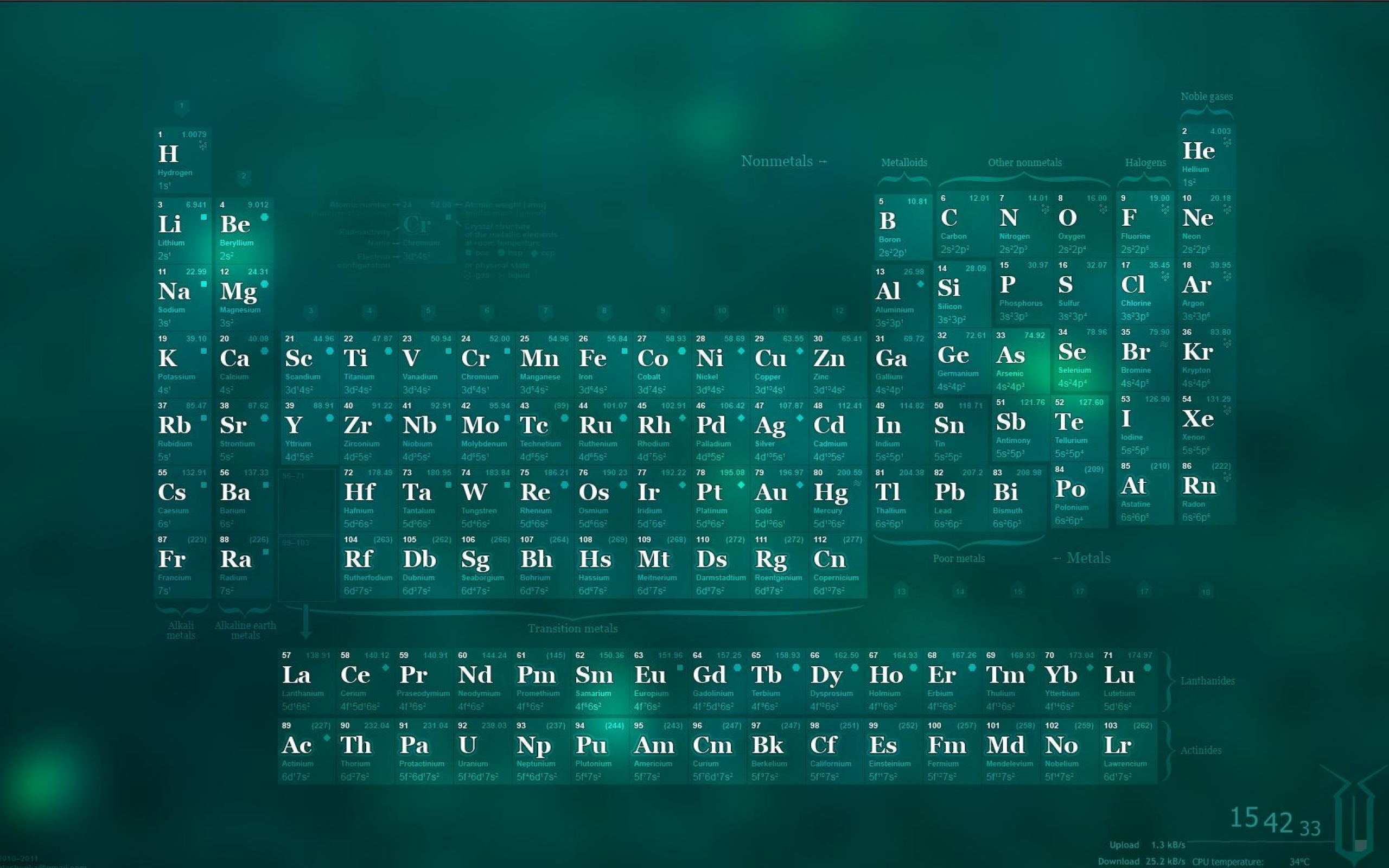 Free download 2560x1600 periodic table 1680x1050 wallpaper ...