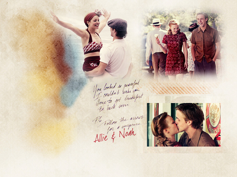 analysis of the notebook