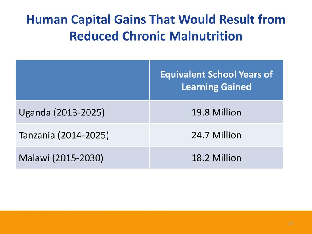Advocacy to Reduce Malnutrition Using PROFILES and Nutrition 1024x768