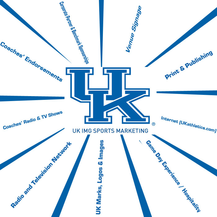 We manage the following University of Kentucky assets 700x700
