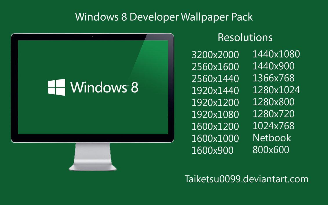 Web Developer Wallpaper Windows 8 developer wallpaper 1131x707