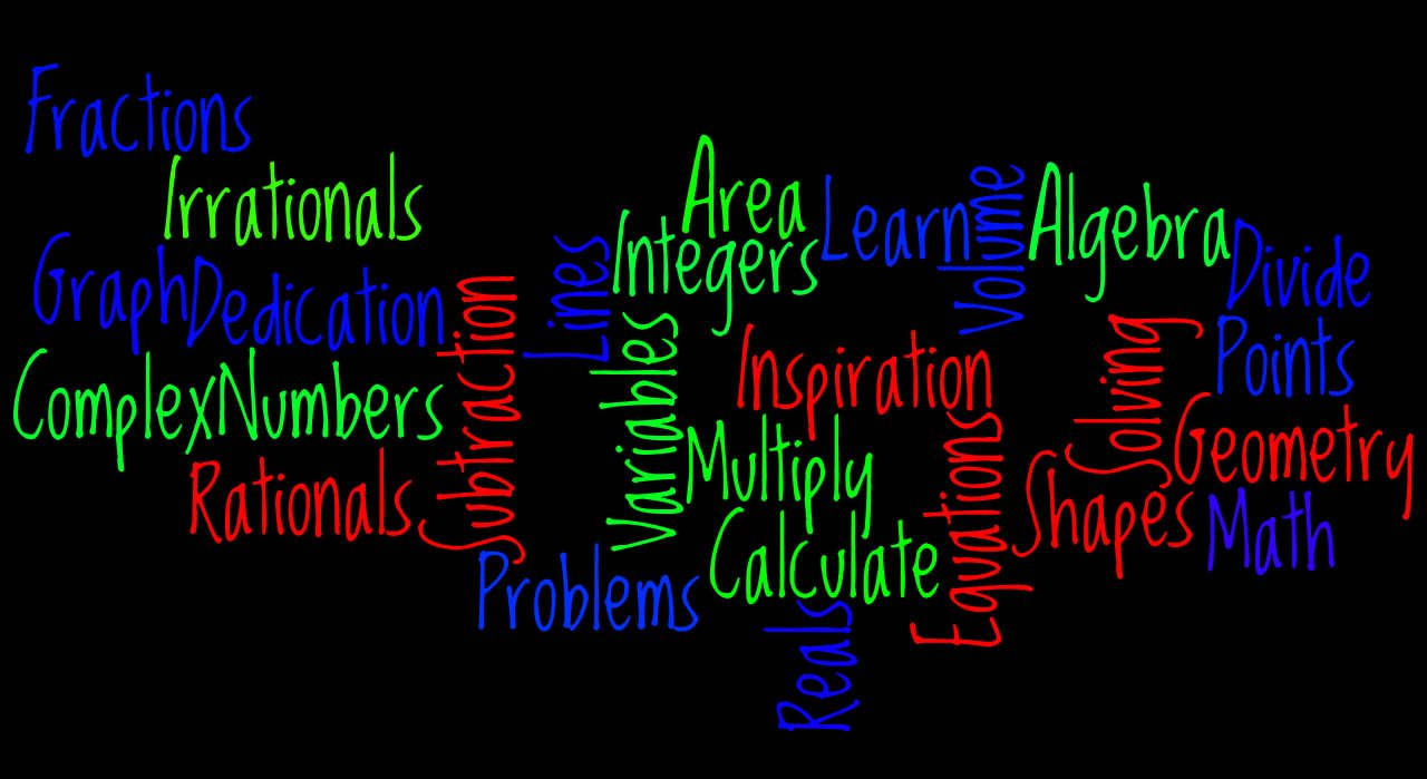 Cool Math Wallpaper - WallpaperSafari