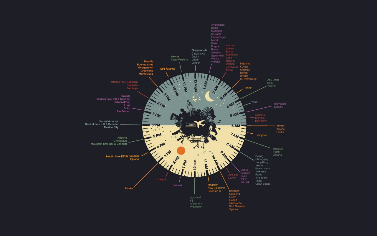 Clocks Time Zones Information Desktop 1280x800 Hd Wallpaper 1218843 1280x800