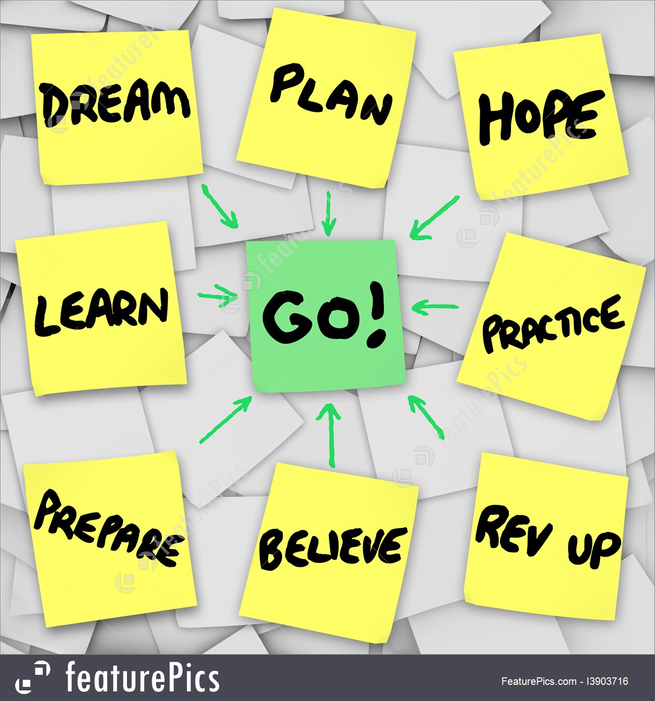 Signs And Info Go Sticky Note Diagram Background Dream Plan 1300x1392