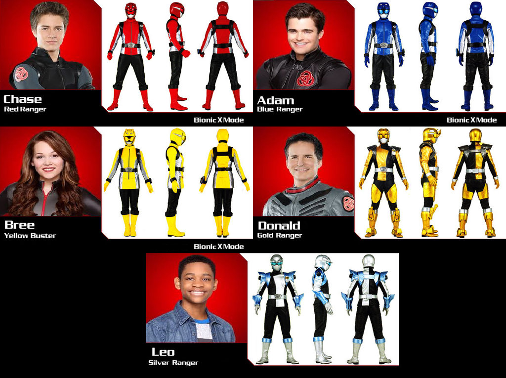 Power Rangers Lab Rats by ZeoNinjetti546 1024x765