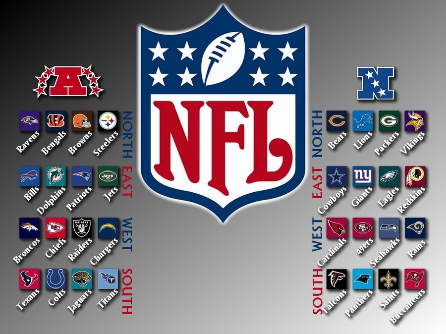 nfl logo and divisions nfl wallpaper share this nfl team wallpaper on ...