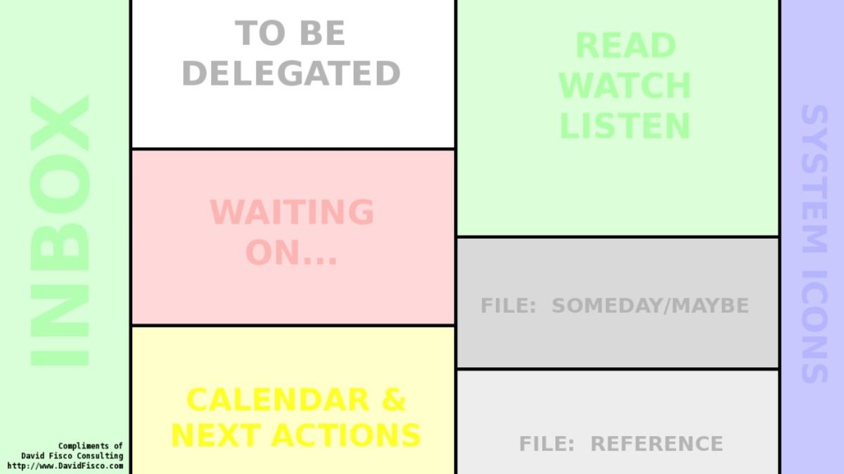 Wallpaper Roundup Getting Things Done with Workflows and Quadrants 1200x675