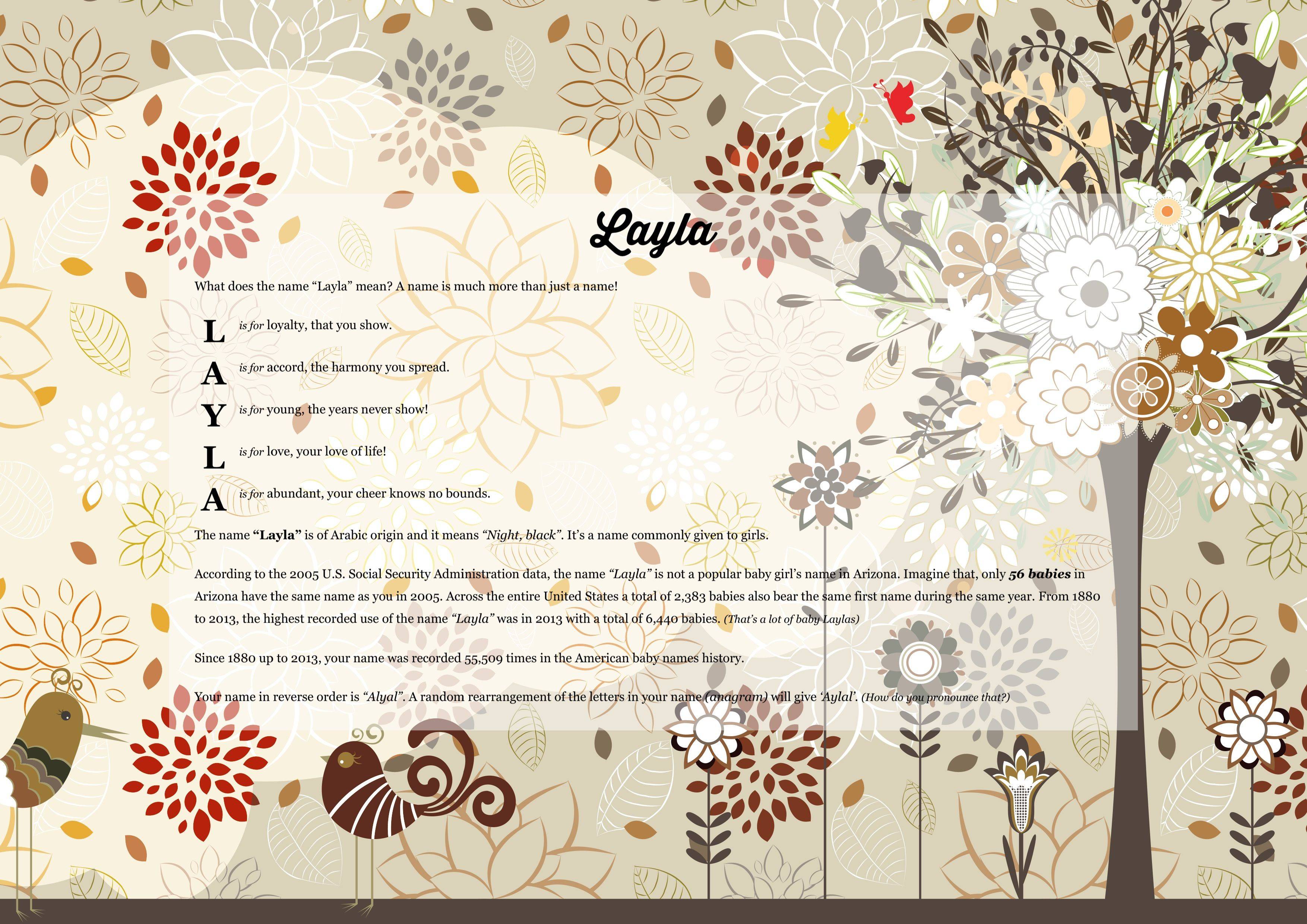 The namemeaning of Layla using Flowers Trees from the project 3508x2480