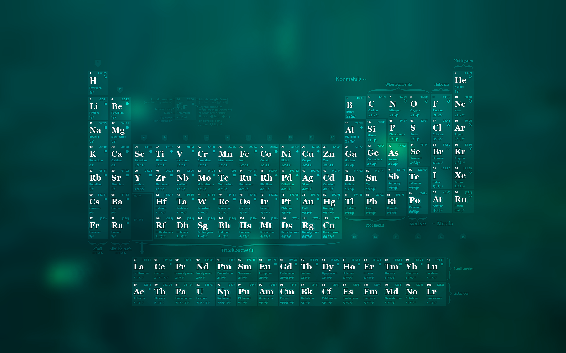 Periodic table wallpaper wallpapersafari download 12 chemistry periodic table wallpapers for 1920x1200 urtaz
