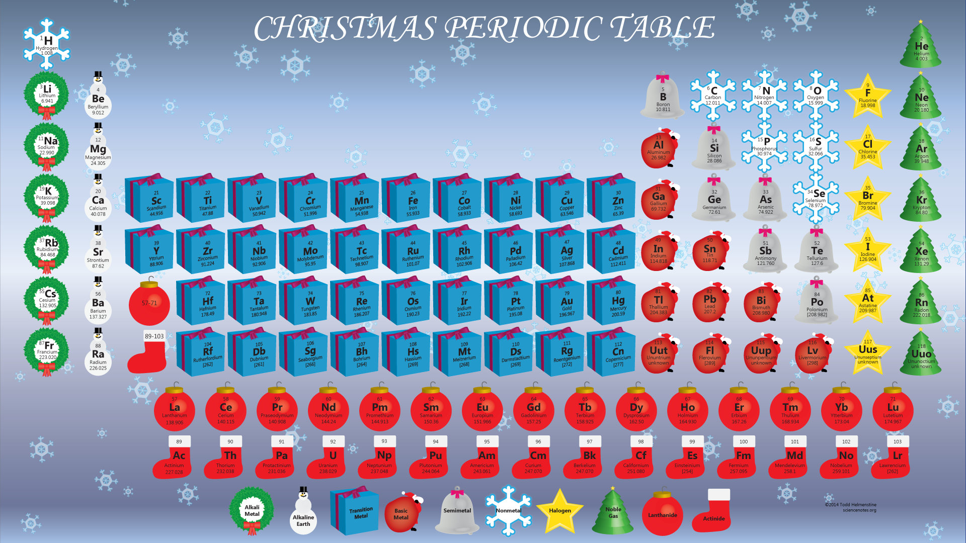 holiday desktop with this christmas themed periodic table wallpaper 1920x1080
