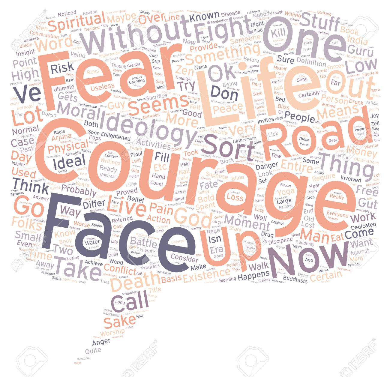 Moral Courage Text Background Wordcloud Concept Royalty 1300x1257
