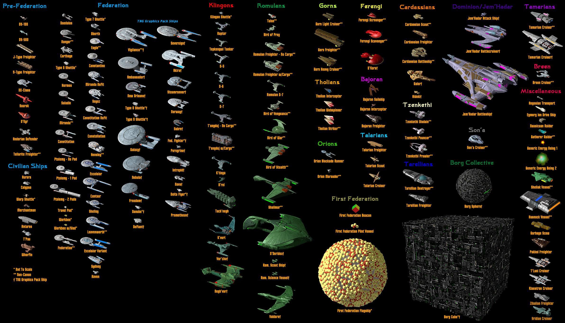 Wallpaper Abyss Explore the Collection Star Trek Sci Fi Star Trek 2385x1362