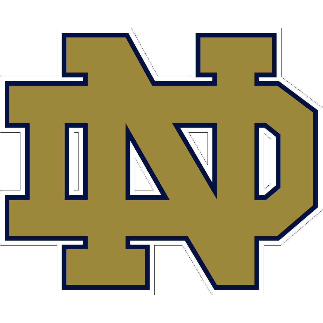 [48+] Notre Dame Logo Wallpaper on WallpaperSafari