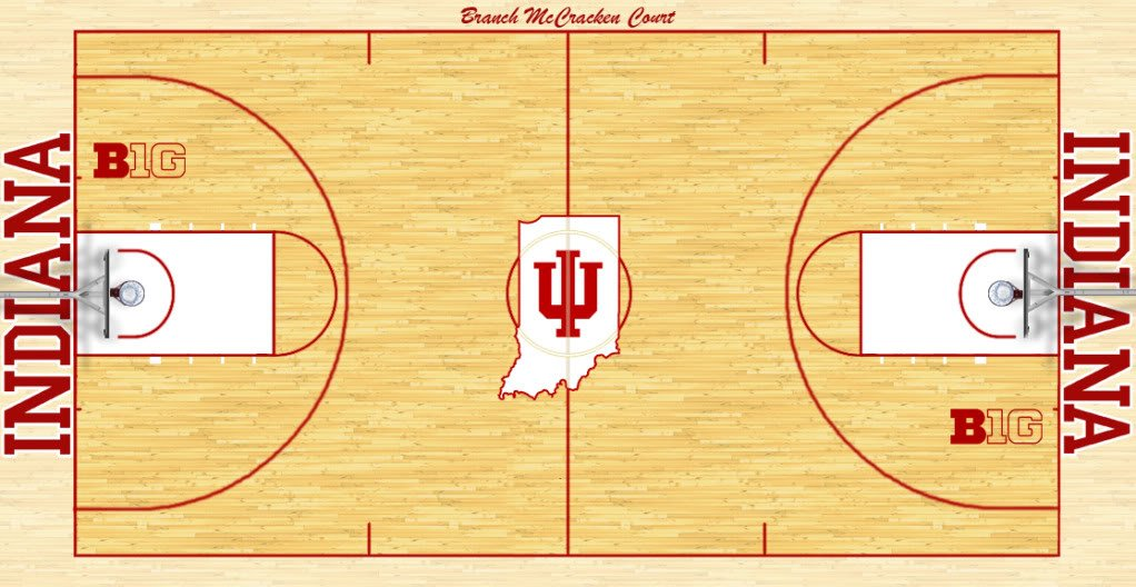 Indiana Hoosiers Basketball Wallpaper - WallpaperSafari