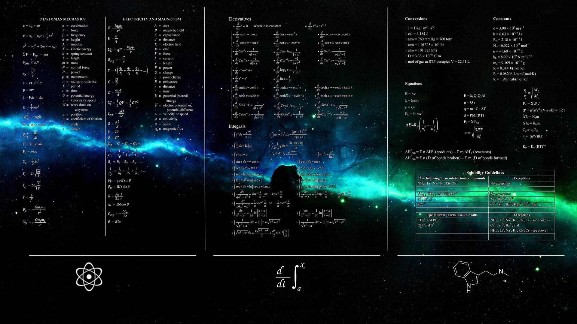 Physics Wallpapers For Desktop Wallpapersafari
