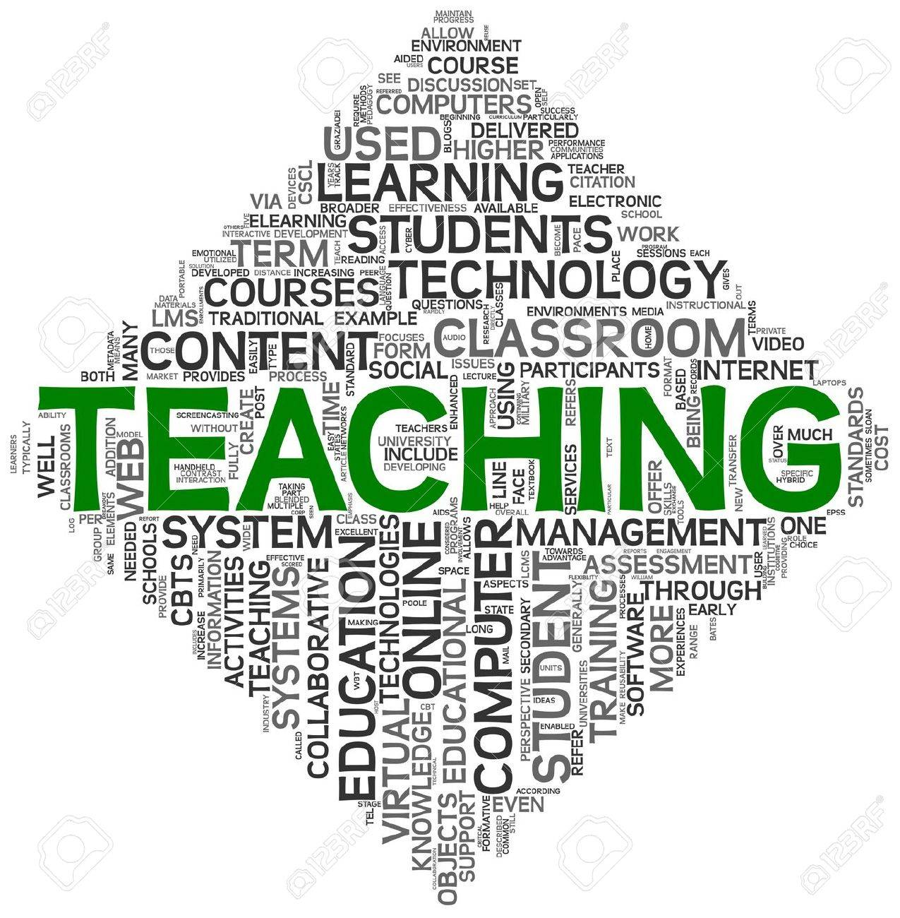 Teaching And Education Concept In Tag Cloud On White Background 1275x1300