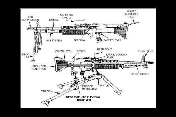 weapon wallpaper M60 machine gun Wallpaper 600x400