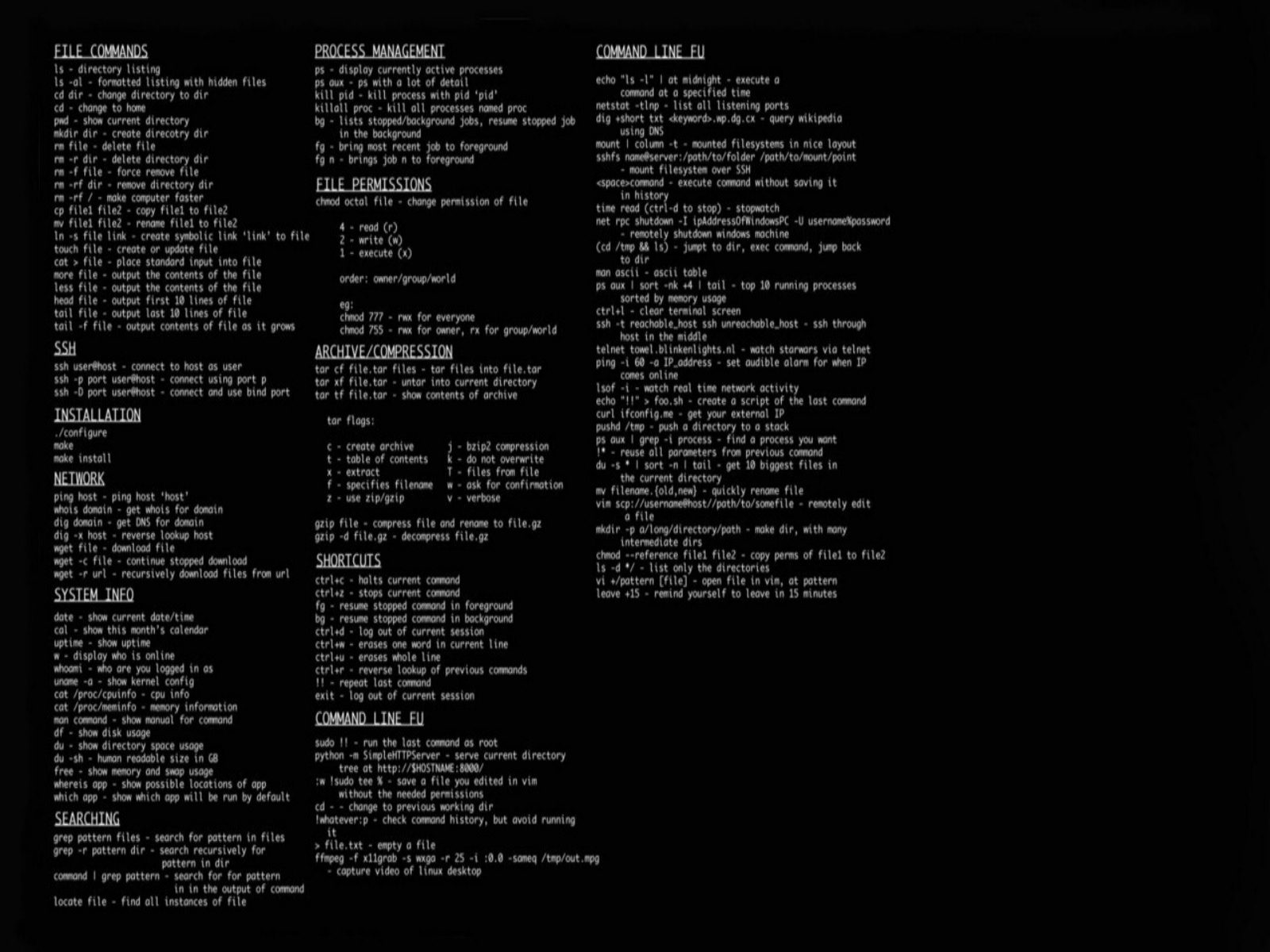 Linux Wallpapers Best Linux Background Learn Linux Online   1600x1200 1600x1200