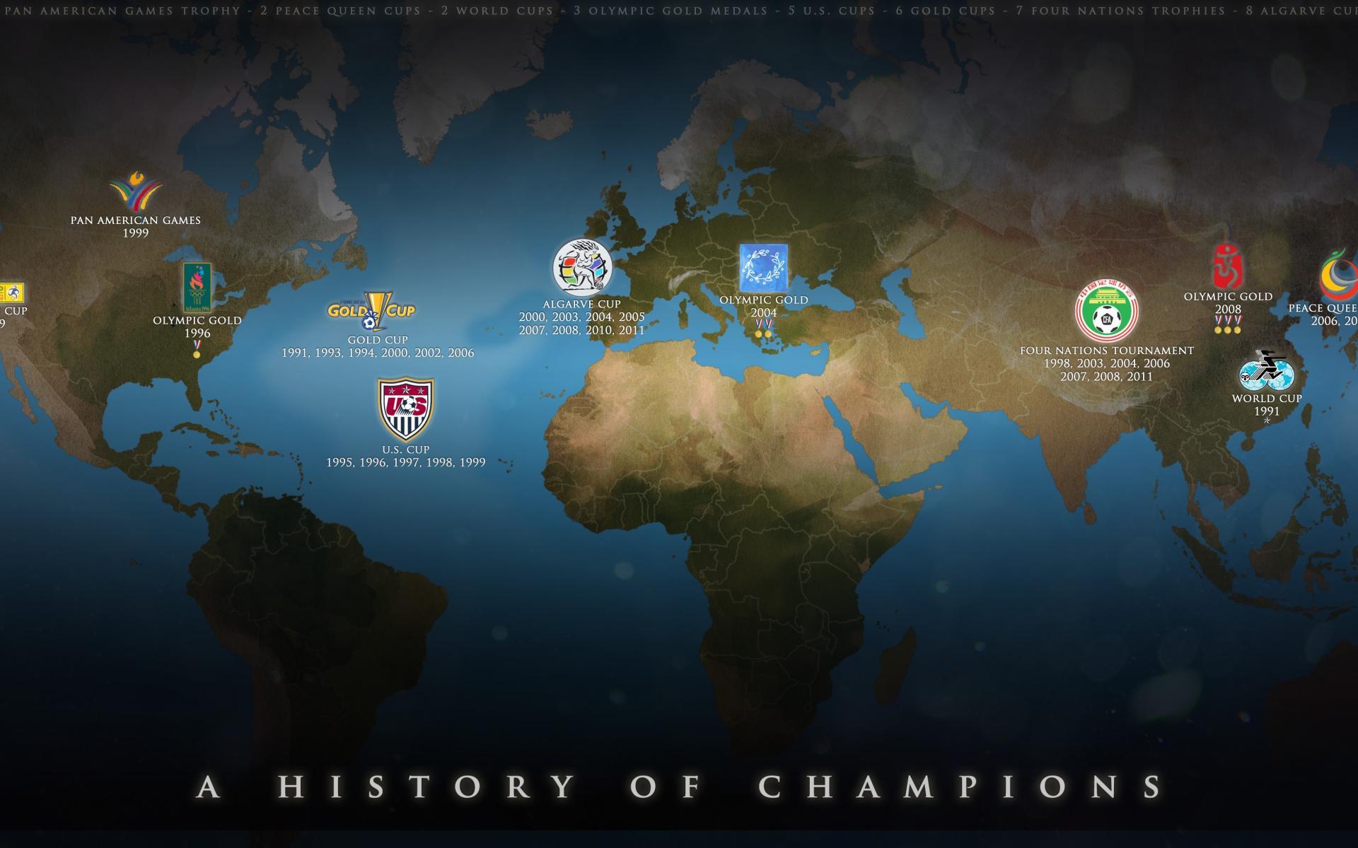 History champions uswnt us soccer wallpaper 32995 1920x1200