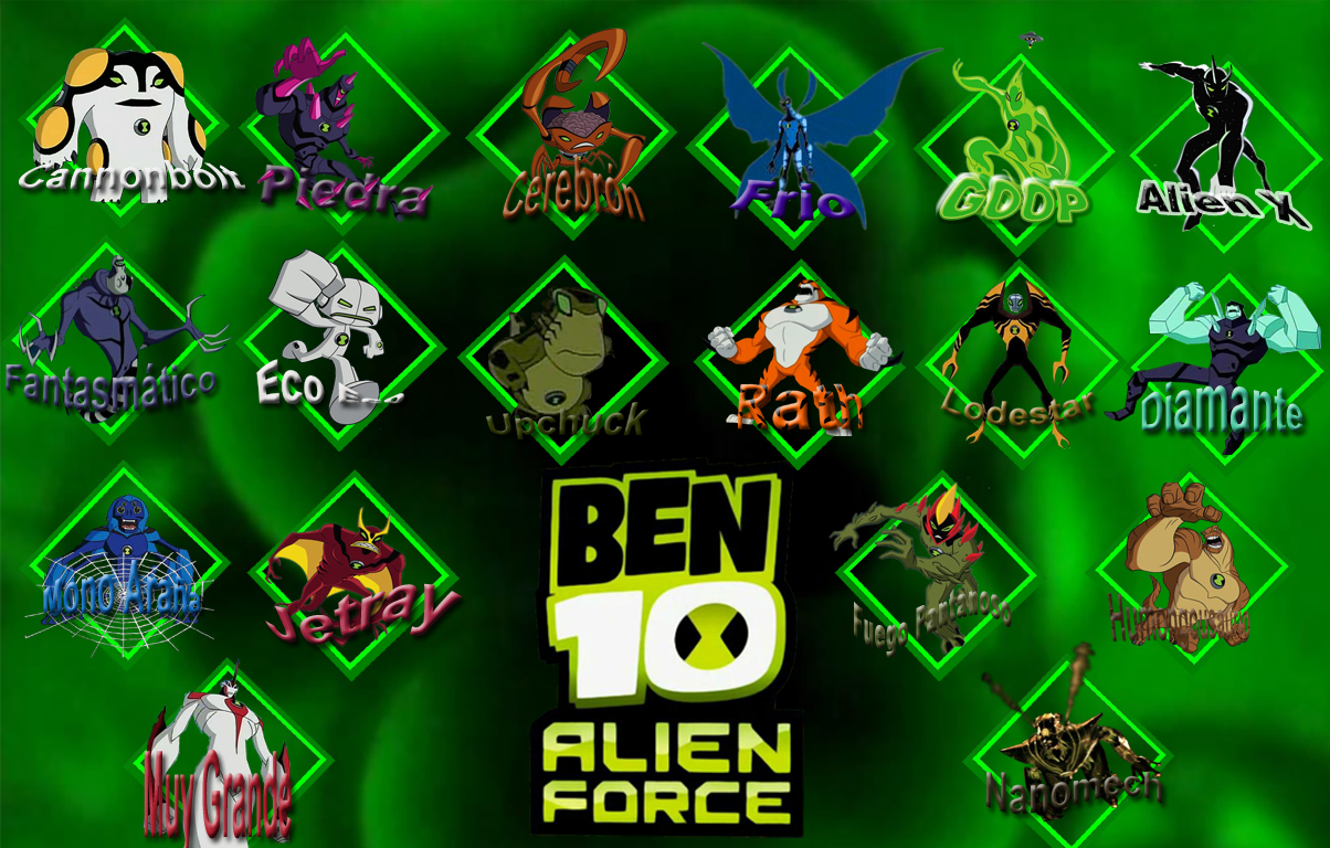 Free Download De Ben 10 Ultimate Alien Fondos De Pantalla De Ben 10 Ultimate Alien 1204x768 For Your Desktop Mobile Tablet Explore 50 Ben 10 Ultimate Alien Wallpapers Ben