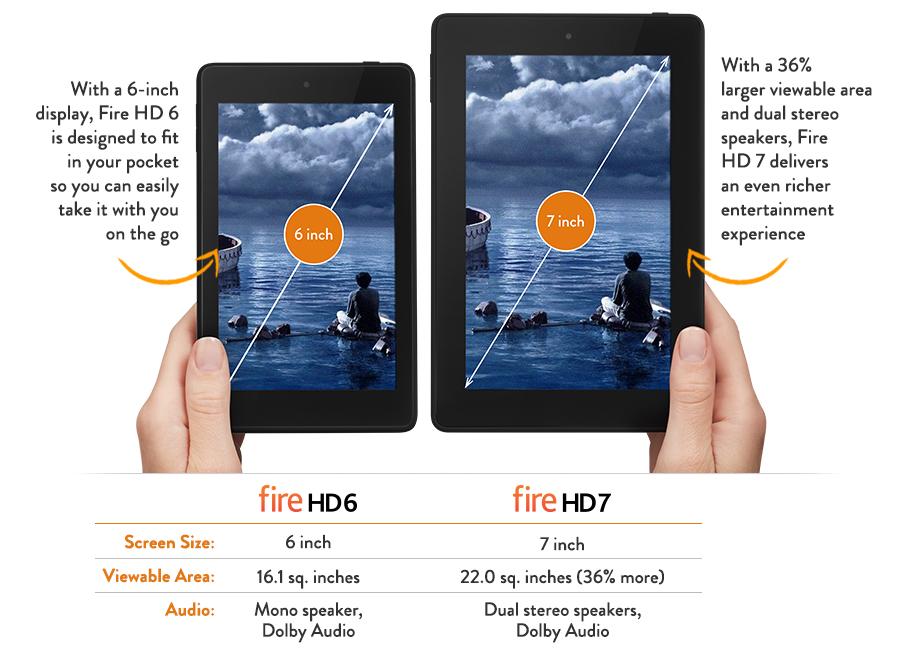 50+] Kindle Fire Wallpaper Dimensions on WallpaperSafari
